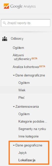 lokalizacja użytkowników wgoogle analytics
